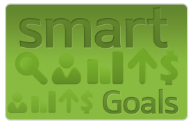 Smart goals and measuring roi