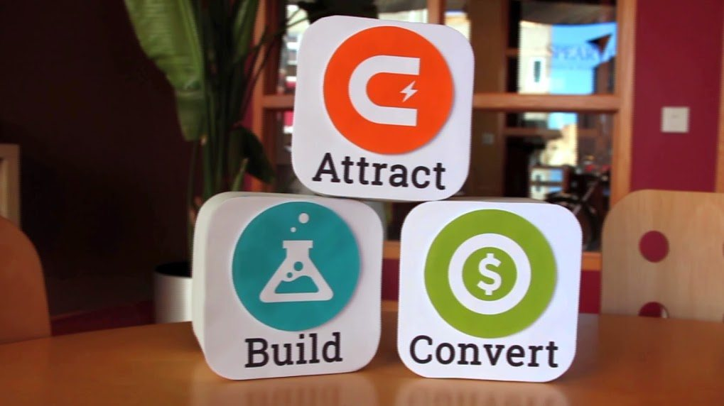 attract build and convert ecommerce web strategy